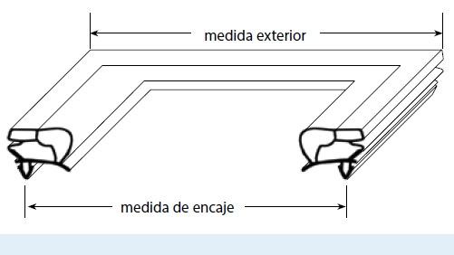 Medidas de encaje